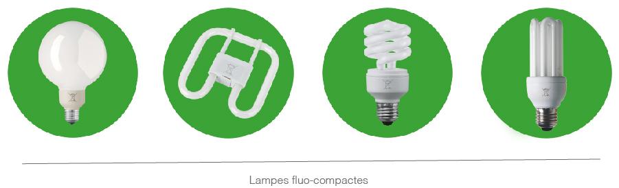 Lampes-flucompactes