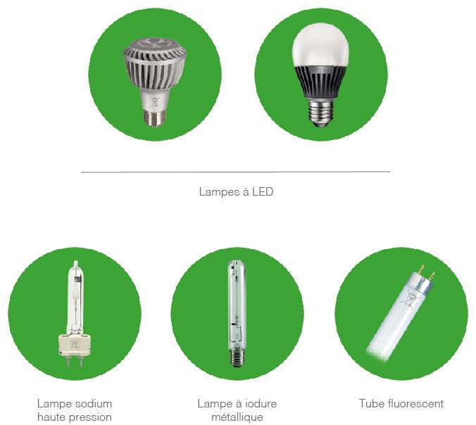 autres-lampes